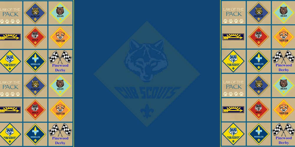 Add new template wordpress tutorial retrieve and display for Boy scout powerpoint template